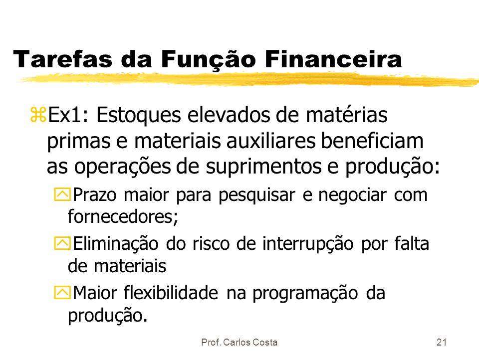Prof. Carlos Costa21 Tarefas da Função Financeira zEx1: Estoques elevados de matérias primas e materiais auxiliares beneficiam as operações de suprime