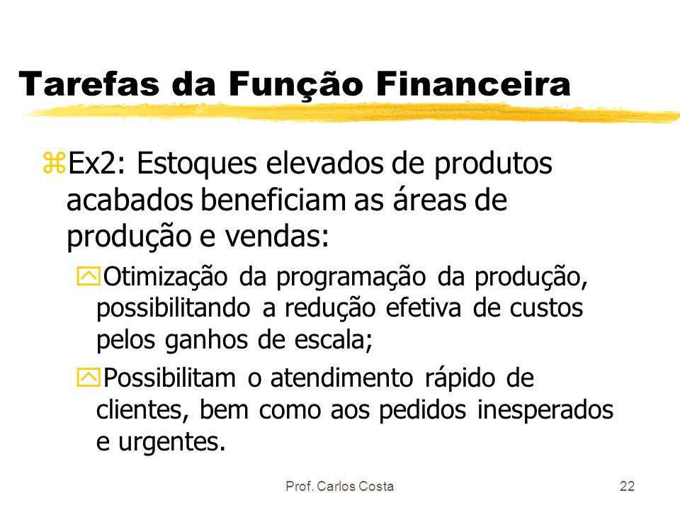 Prof. Carlos Costa22 Tarefas da Função Financeira zEx2: Estoques elevados de produtos acabados beneficiam as áreas de produção e vendas: yOtimização d
