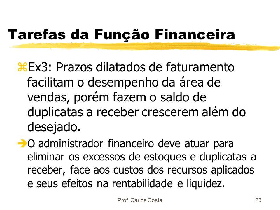 Prof. Carlos Costa23 Tarefas da Função Financeira zEx3: Prazos dilatados de faturamento facilitam o desempenho da área de vendas, porém fazem o saldo