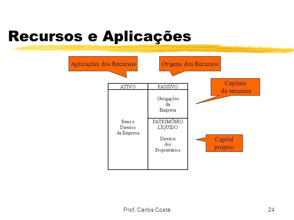 Prof. Carlos Costa24 Recursos e Aplicações Capitais de terceiros Capital próprio Origens dos RecursosAplicações dos Recursos