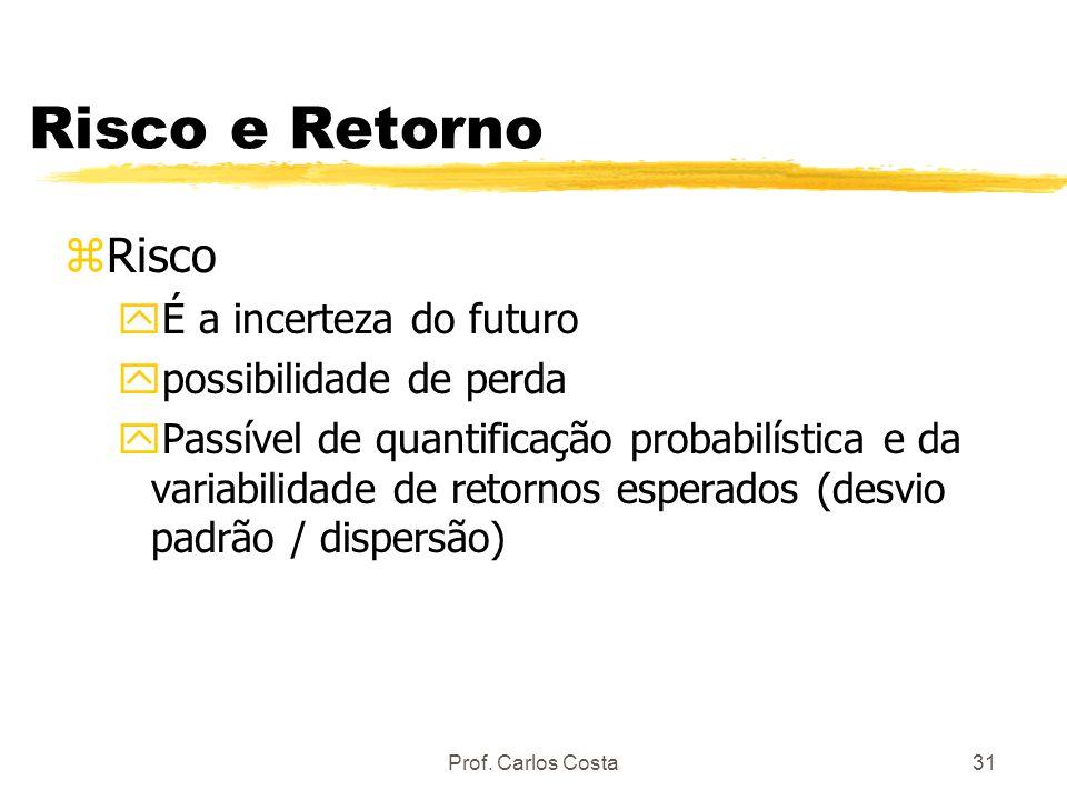 Prof. Carlos Costa31 Risco e Retorno zRisco yÉ a incerteza do futuro ypossibilidade de perda yPassível de quantificação probabilística e da variabilid