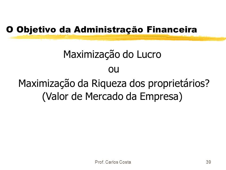 Prof. Carlos Costa39 O Objetivo da Administração Financeira Maximização do Lucro ou Maximização da Riqueza dos proprietários? (Valor de Mercado da Emp