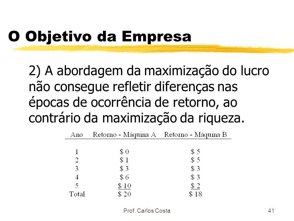 Prof. Carlos Costa41 O Objetivo da Empresa 2) A abordagem da maximização do lucro não consegue refletir diferenças nas épocas de ocorrência de retorno
