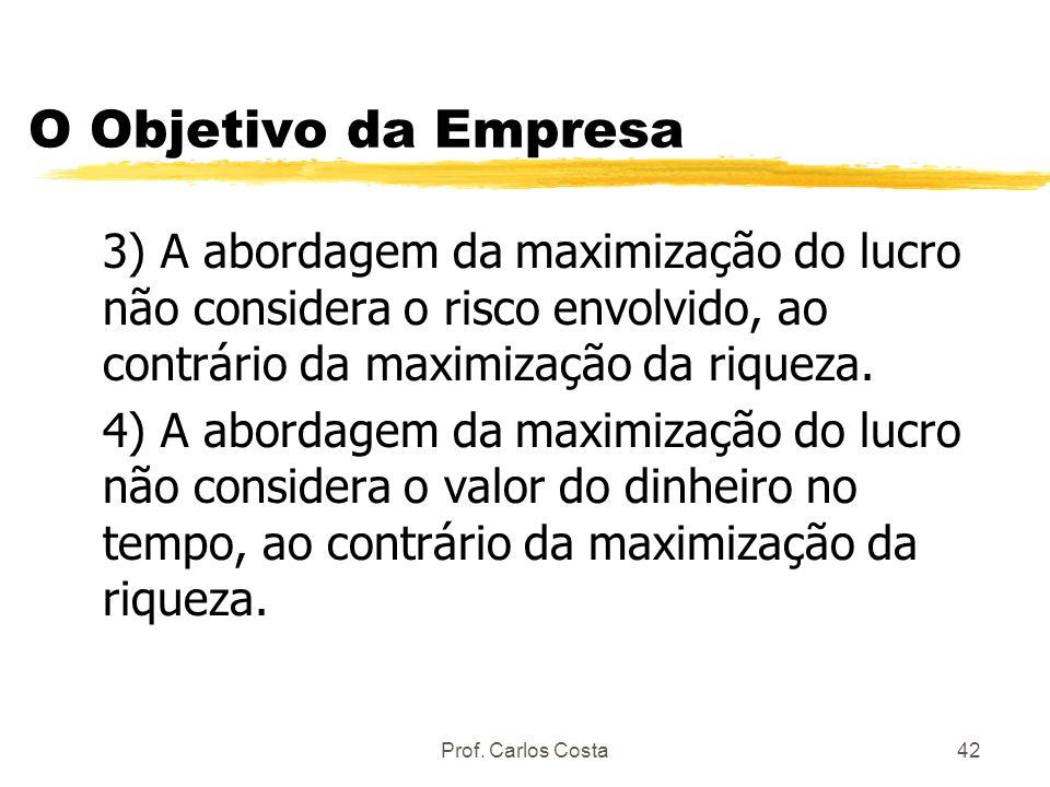 Prof. Carlos Costa42 O Objetivo da Empresa 3) A abordagem da maximização do lucro não considera o risco envolvido, ao contrário da maximização da riqu