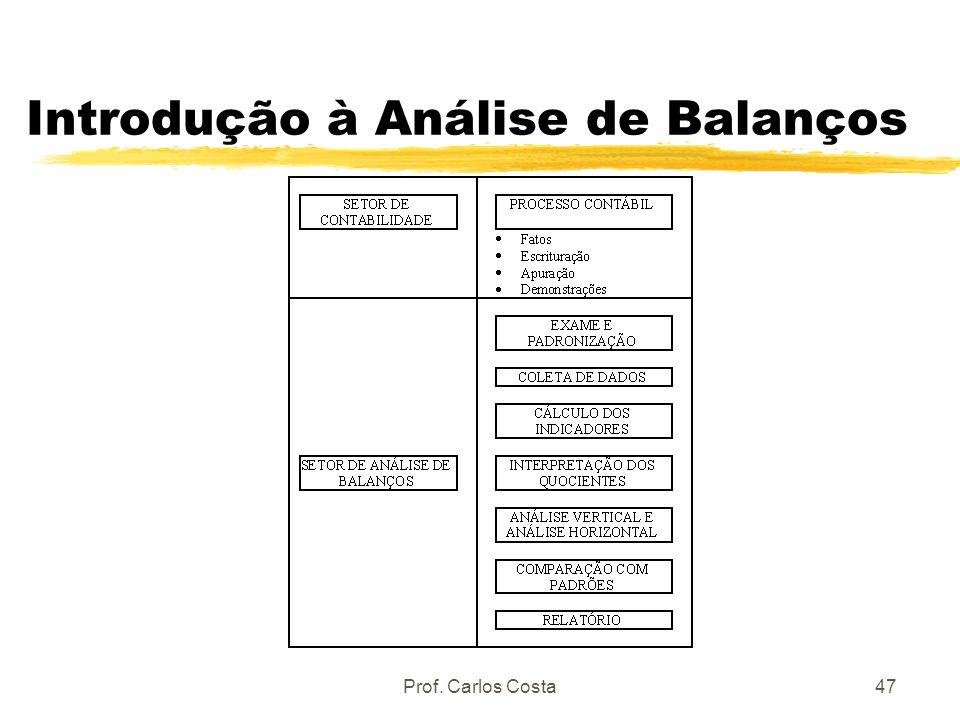 Prof. Carlos Costa47 Introdução à Análise de Balanços