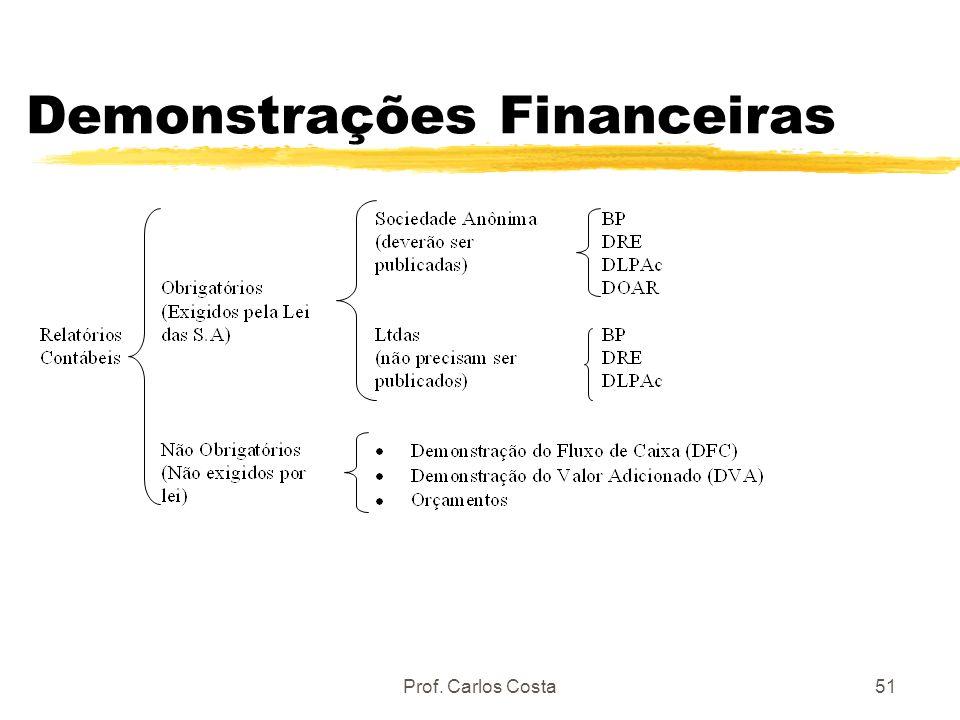 Prof. Carlos Costa51 Demonstrações Financeiras
