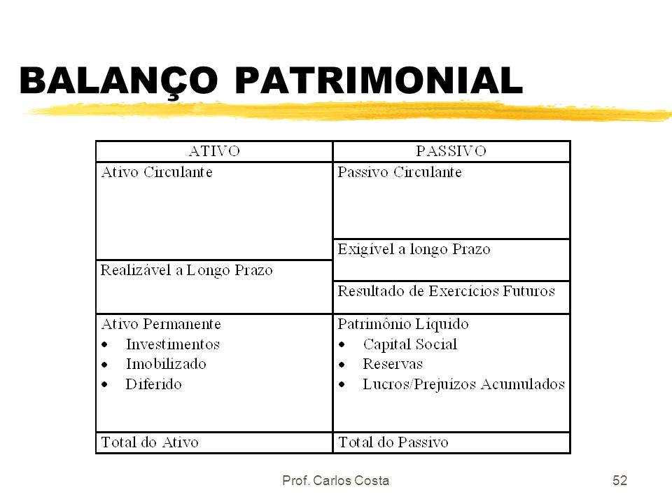 Prof. Carlos Costa52 BALANÇO PATRIMONIAL