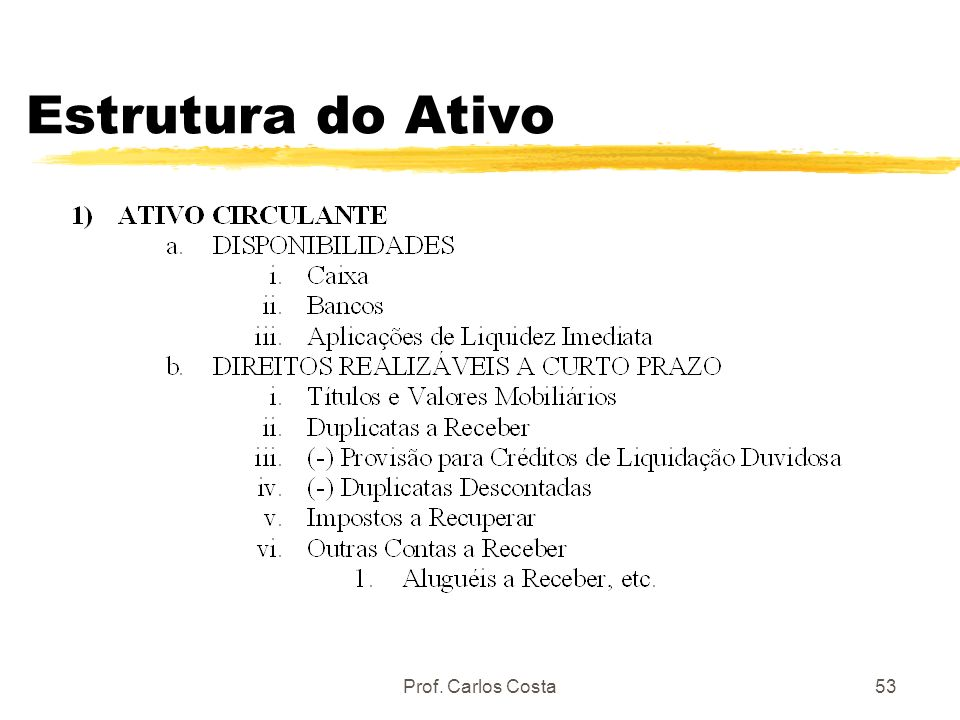 Prof. Carlos Costa53 Estrutura do Ativo