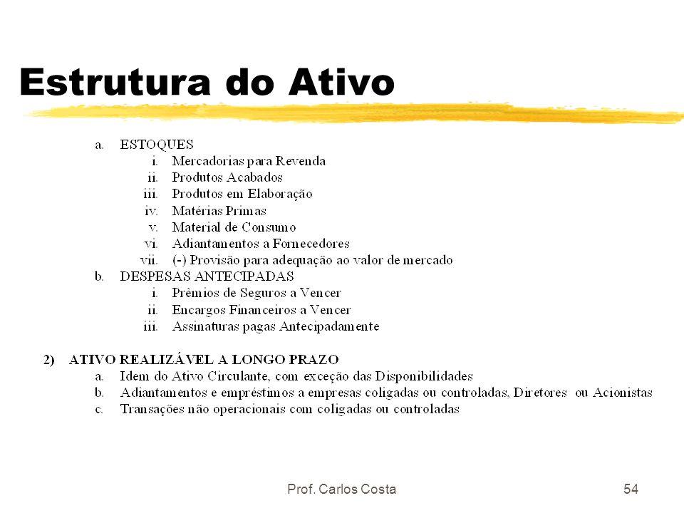 Prof. Carlos Costa54 Estrutura do Ativo