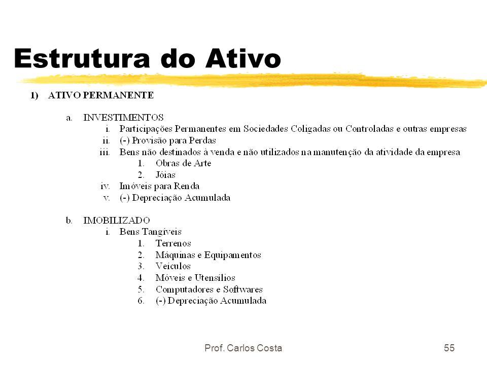 Prof. Carlos Costa55 Estrutura do Ativo