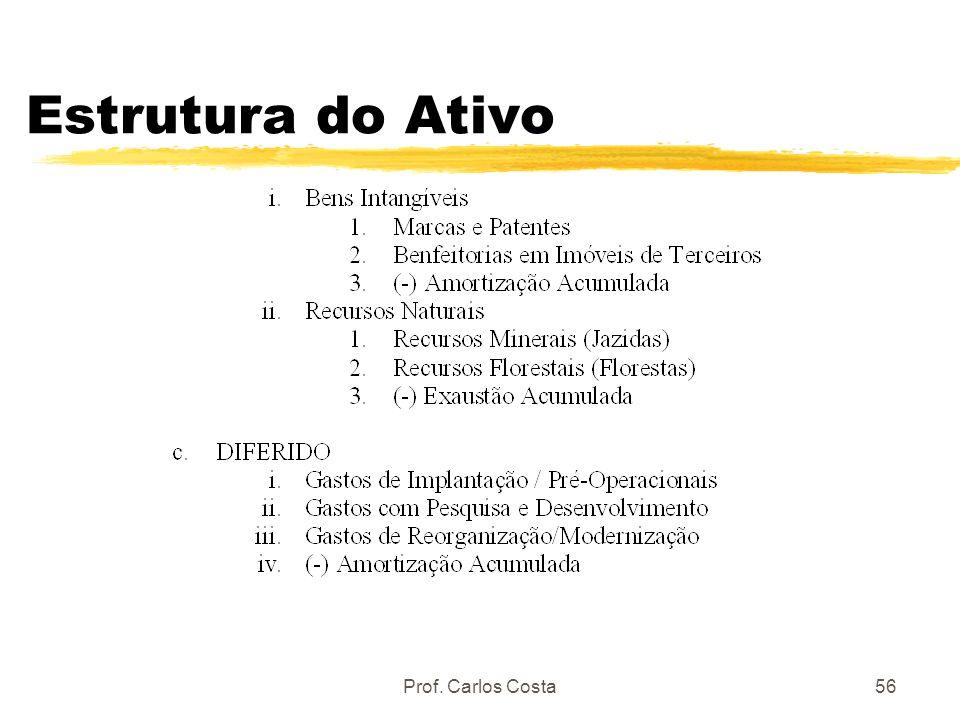 Prof. Carlos Costa56 Estrutura do Ativo