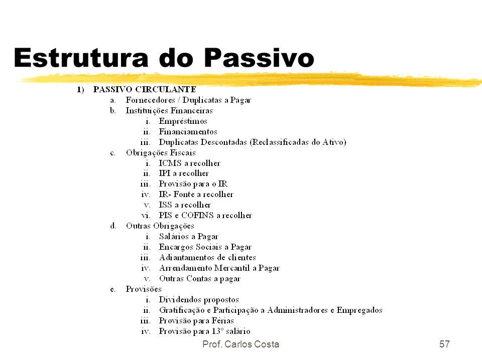 Prof. Carlos Costa57 Estrutura do Passivo