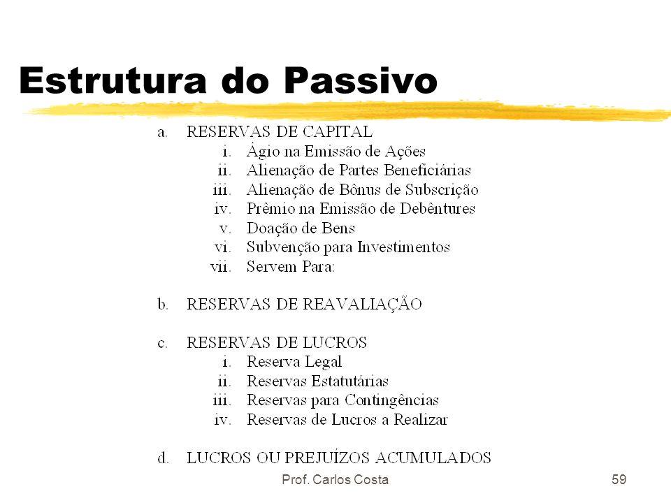 Prof. Carlos Costa59 Estrutura do Passivo