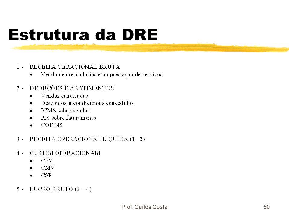 Prof. Carlos Costa60 Estrutura da DRE