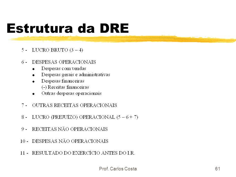 Prof. Carlos Costa61 Estrutura da DRE