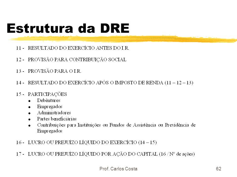 Prof. Carlos Costa62 Estrutura da DRE
