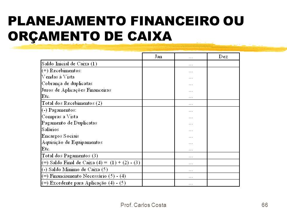 Prof. Carlos Costa66 PLANEJAMENTO FINANCEIRO OU ORÇAMENTO DE CAIXA