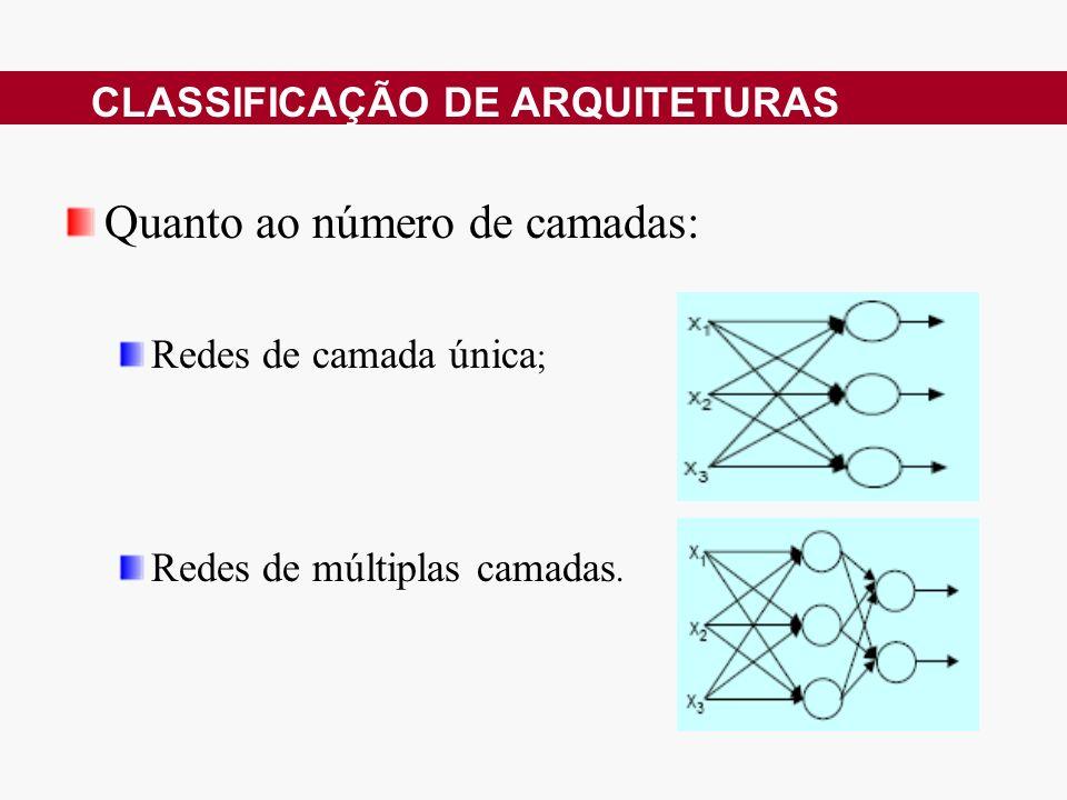 Quanto ao número de camadas: Redes de camada única ; Redes de múltiplas camadas.