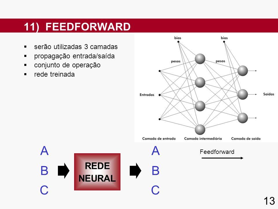 serão utilizadas 3 camadas propagação entrada/saída conjunto de operação rede treinada 11) FEEDFORWARD A B C REDE NEURAL A B C Feedforward 13