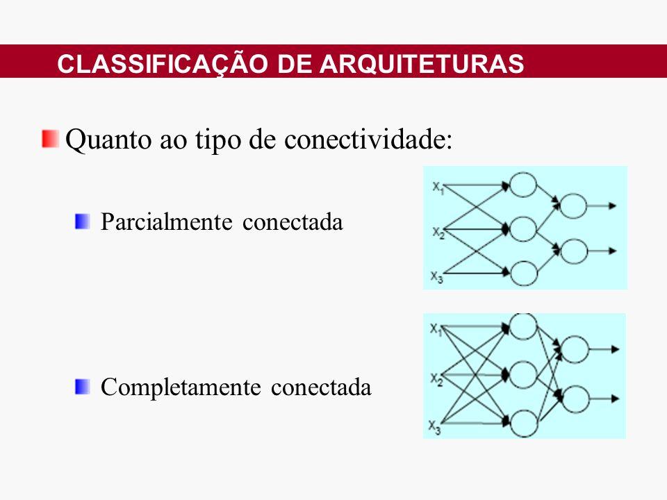 Quanto ao tipo de conectividade: Parcialmente conectada Completamente conectada CLASSIFICAÇÃO DE ARQUITETURAS