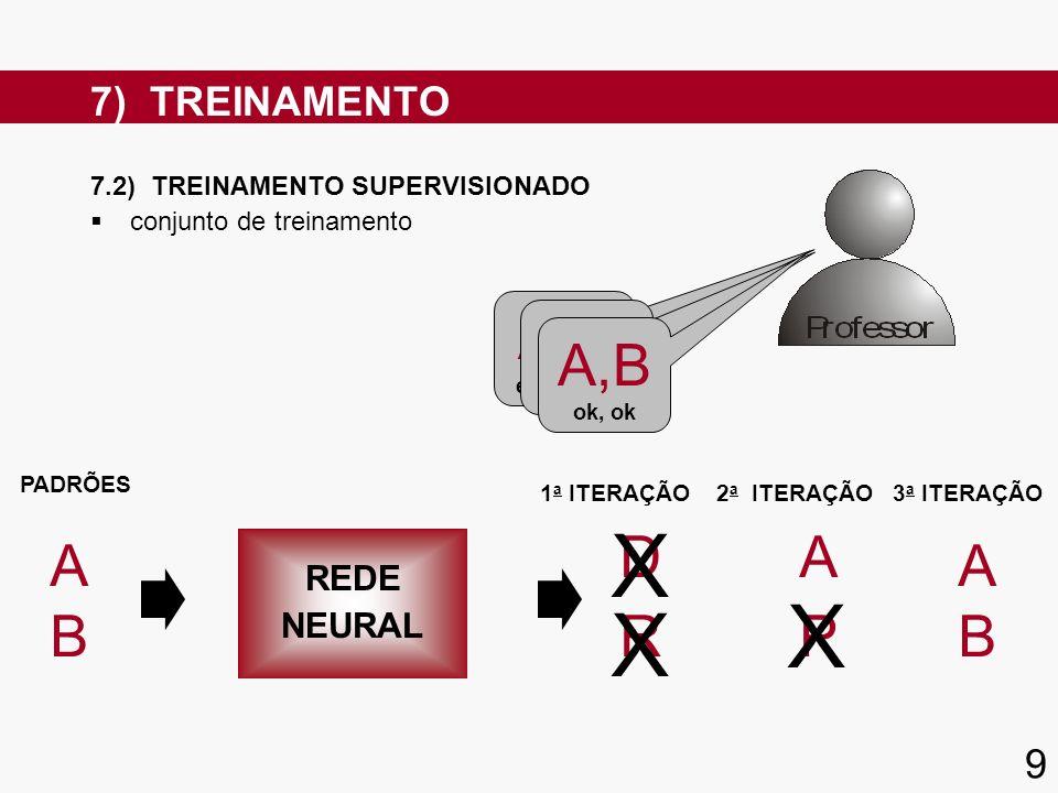 7.2) TREINAMENTO SUPERVISIONADO conjunto de treinamento A B REDE NEURAL 7) TREINAMENTO A,B erro, erro D R X X B A A P 1 a ITERAÇÃO2 a ITERAÇÃO3 a ITERAÇÃO X PADRÕES A,B ok, erro A,B ok, ok 9
