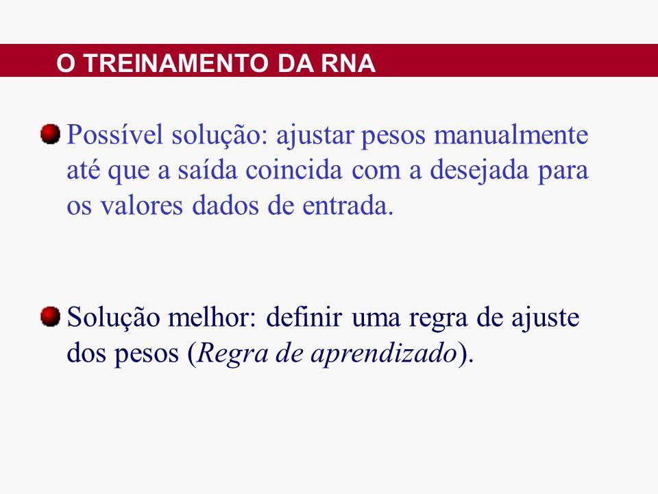 O TREINAMENTO DA RNA Possível solução: ajustar pesos manualmente até que a saída coincida com a desejada para os valores dados de entrada.