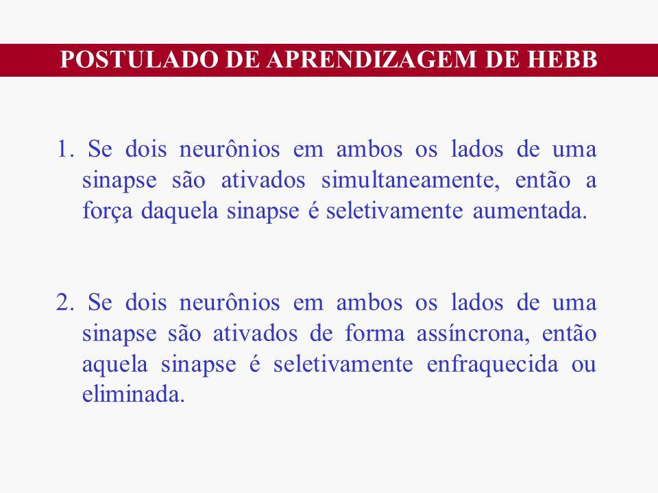 POSTULADO DE APRENDIZAGEM DE HEBB 1.