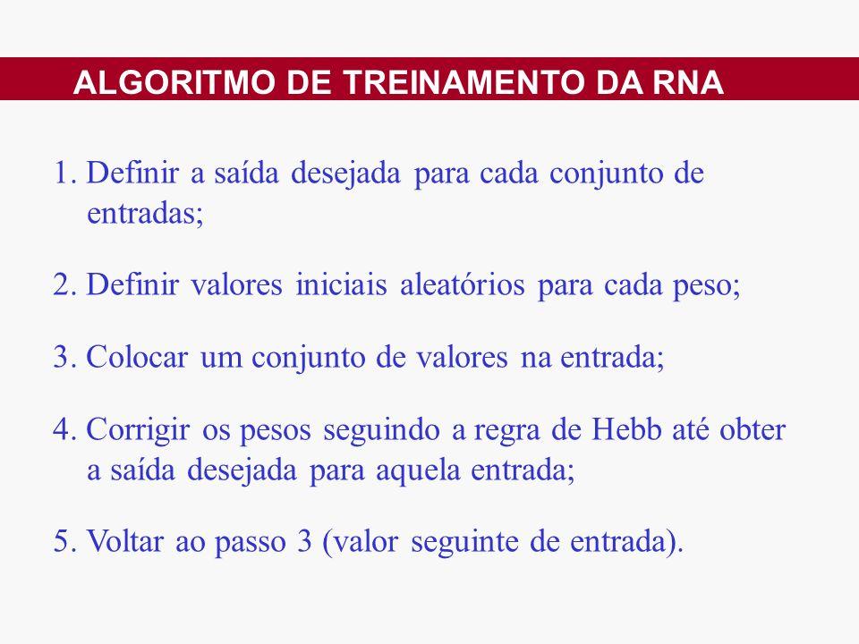 ALGORITMO DE TREINAMENTO DA RNA 1. Definir a saída desejada para cada conjunto de entradas; 2.
