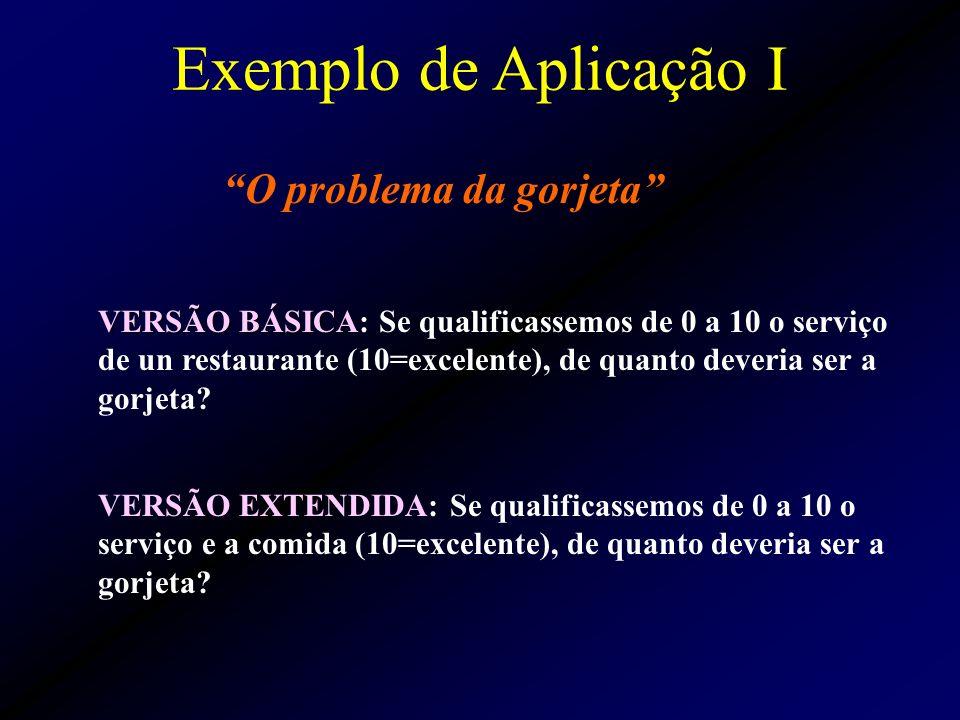 VERSÃO BÁSICA VERSÃO BÁSICA: Se qualificassemos de 0 a 10 o serviço de un restaurante (10=excelente), de quanto deveria ser a gorjeta? Exemplo de Apli