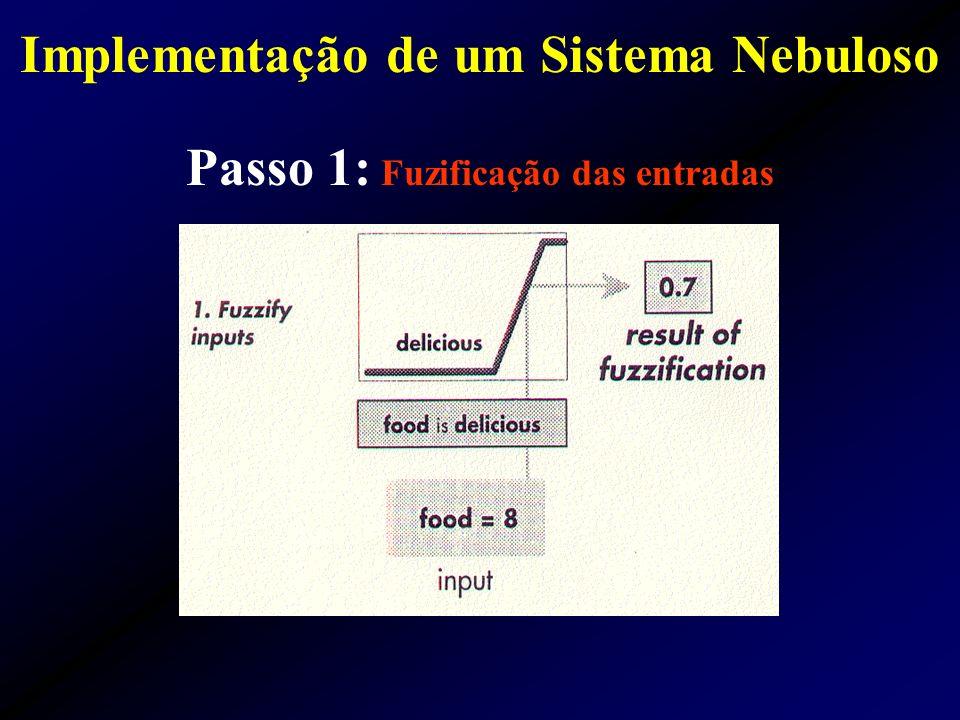 Passo 1: Fuzificação das entradas Implementação de um Sistema Nebuloso