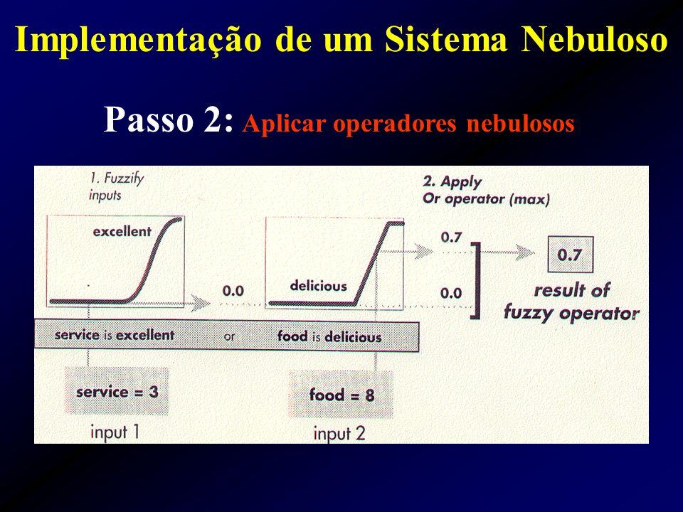 Passo 2: Aplicar operadores nebulosos Implementação de um Sistema Nebuloso