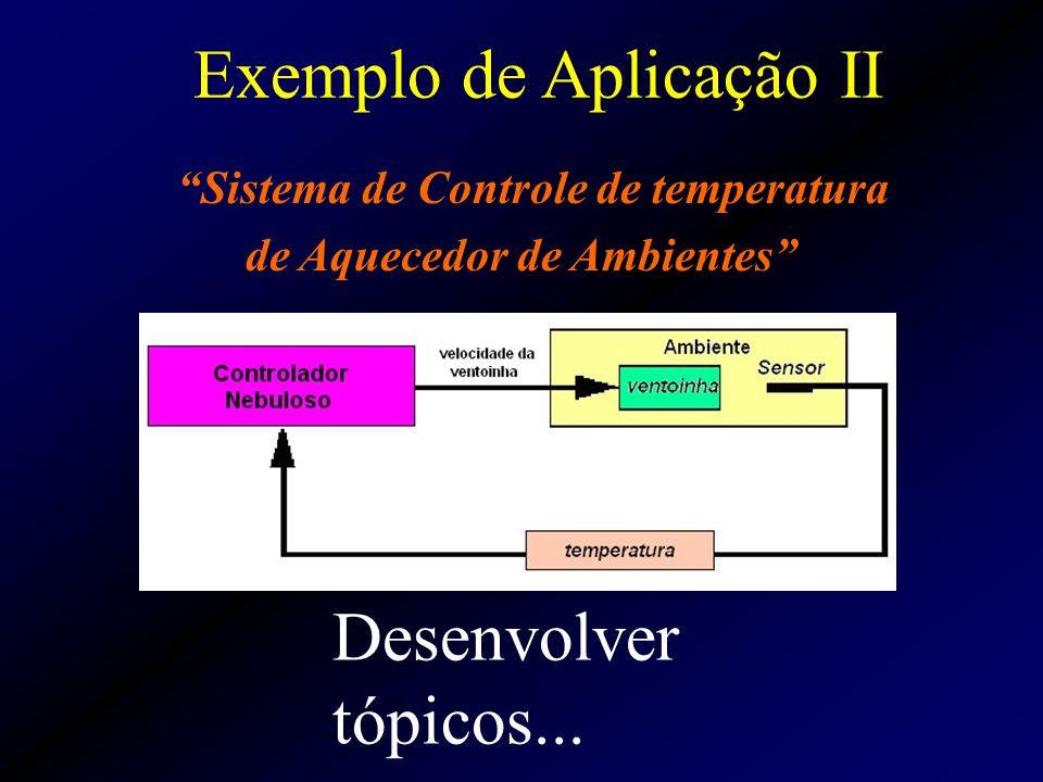 Exemplo de Aplicação II Sistema de Controle de temperatura de Aquecedor de Ambientes Desenvolver tópicos...