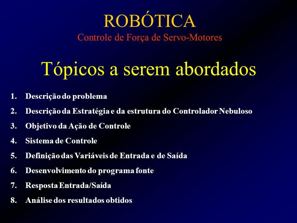 ROBÓTICA Controle de Força de Servo-Motores Tópicos a serem abordados 1.Descrição do problema 2.Descrição da Estratégia e da estrutura do Controlador