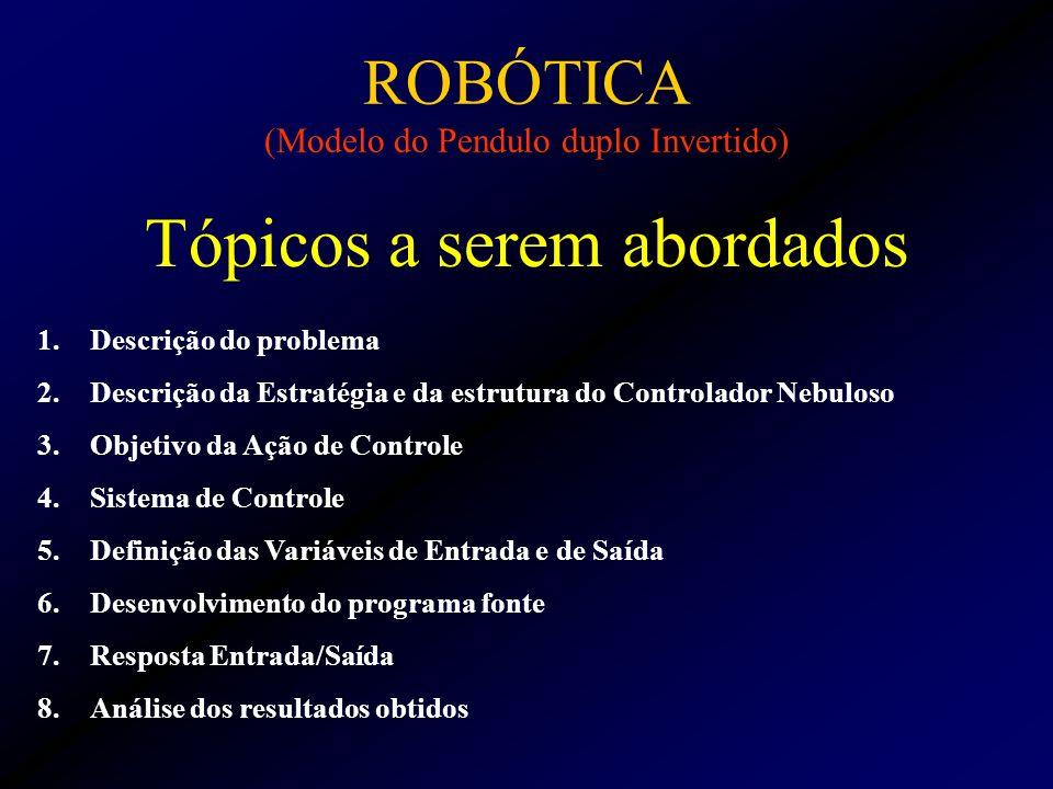 ROBÓTICA (Modelo do Pendulo duplo Invertido) Tópicos a serem abordados 1.Descrição do problema 2.Descrição da Estratégia e da estrutura do Controlador