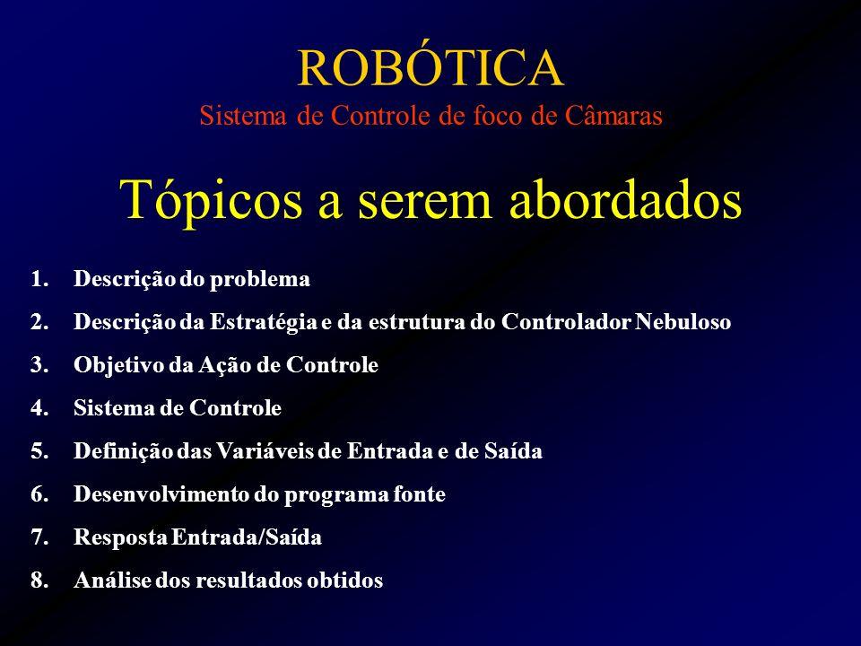 ROBÓTICA Sistema de Controle de foco de Câmaras Tópicos a serem abordados 1.Descrição do problema 2.Descrição da Estratégia e da estrutura do Controla