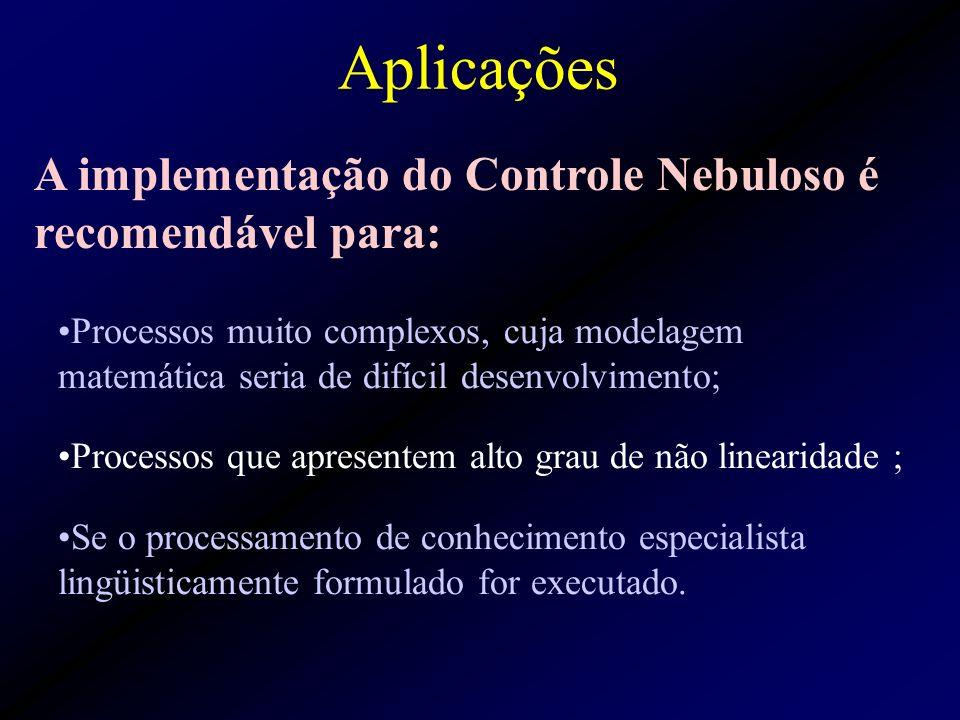 Aplicações Processos muito complexos, cuja modelagem matemática seria de difícil desenvolvimento; Processos que apresentem alto grau de não linearidad