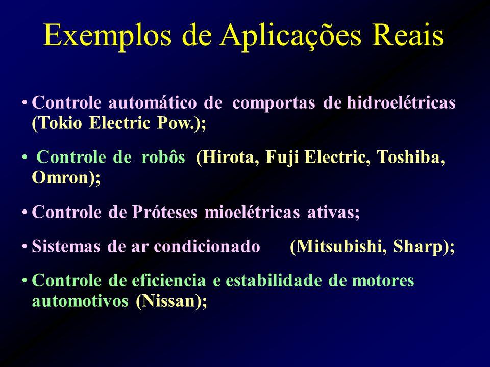 Exemplos de Aplicações Reais Controle automático de comportas de hidroelétricas (Tokio Electric Pow.); Controle de robôs (Hirota, Fuji Electric, Toshi