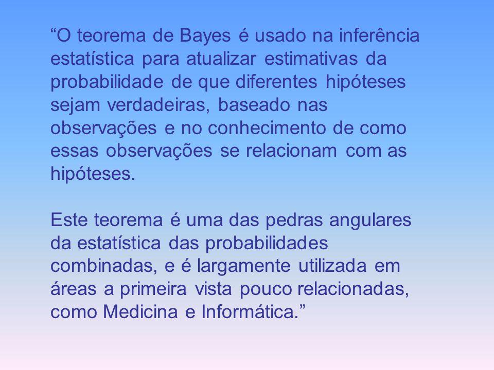 Teorema de Bayes É um método quantitativo para calcular a probabilidade condicional de se ter uma determinada doença dado que o paciente tem um conjun