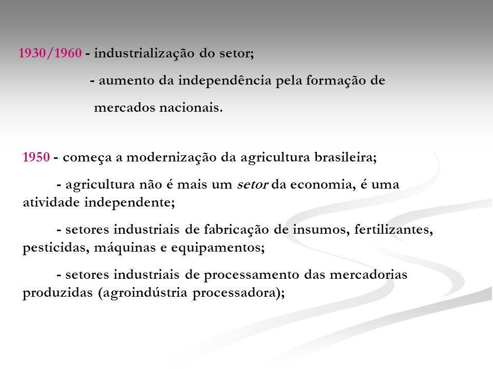1930/1960 - industrialização do setor; - aumento da independência pela formação de mercados nacionais.