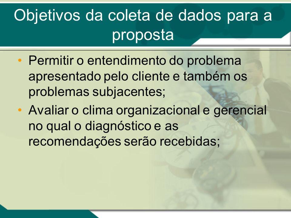 Objetivos da coleta de dados para a proposta Permitir o entendimento do problema apresentado pelo cliente e também os problemas subjacentes; Avaliar o
