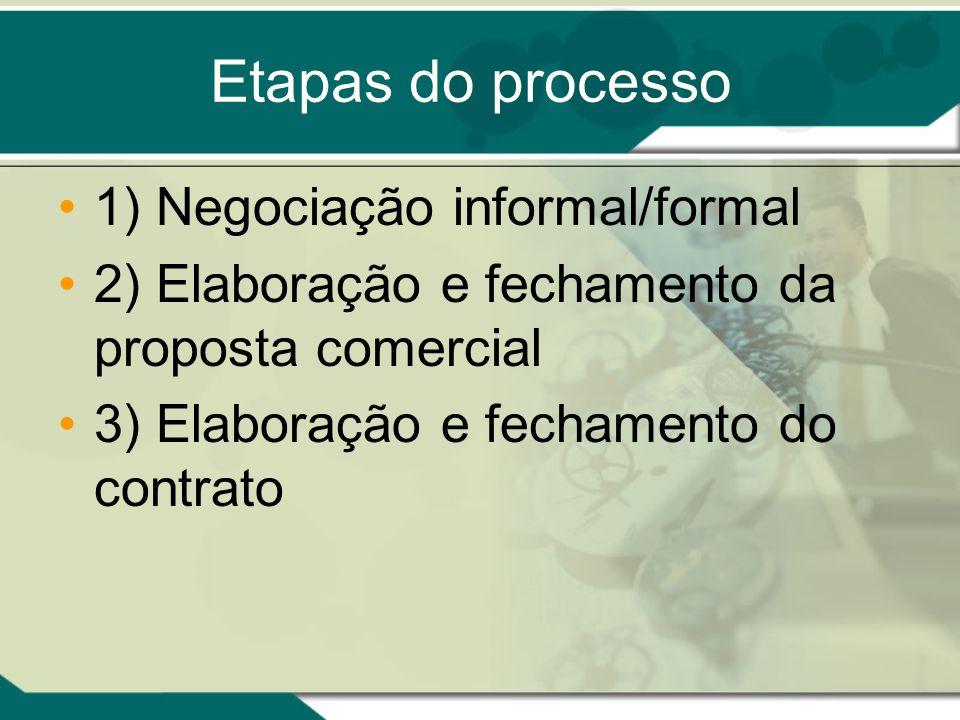 Etapas do processo 1) Negociação informal/formal 2) Elaboração e fechamento da proposta comercial 3) Elaboração e fechamento do contrato
