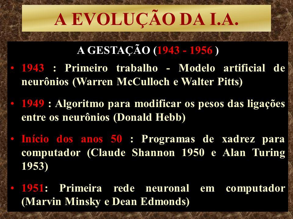 A EVOLUÇÃO DA I.A. A GESTAÇÃO (1943 - 1956 ) 1943 : Primeiro trabalho - Modelo artificial de neurônios (Warren McCulloch e Walter Pitts) 1949 : Algori