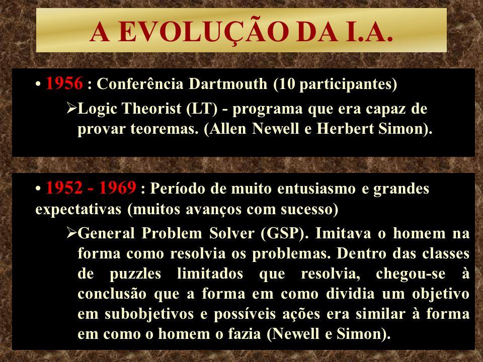 A EVOLUÇÃO DA I.A. 1956 : Conferência Dartmouth (10 participantes) Logic Theorist (LT) - programa que era capaz de provar teoremas. (Allen Newell e He