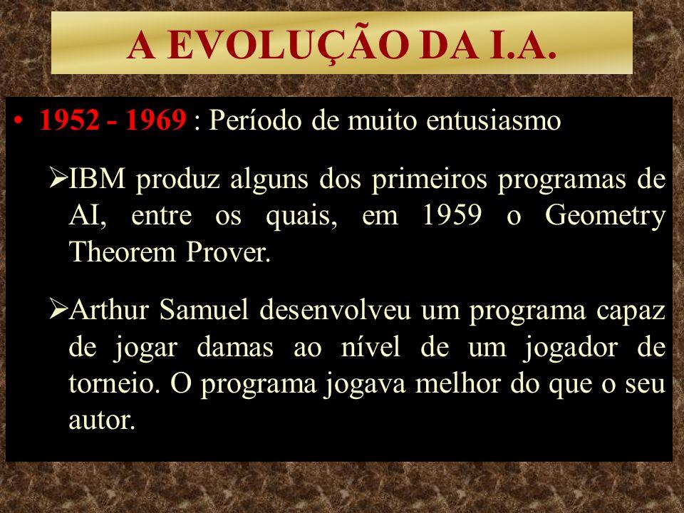 A EVOLUÇÃO DA I.A. 1952 - 1969 : Período de muito entusiasmo IBM produz alguns dos primeiros programas de AI, entre os quais, em 1959 o Geometry Theor