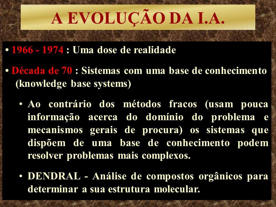 A EVOLUÇÃO DA I.A. 1966 - 1974 : Uma dose de realidade Década de 70 : Sistemas com uma base de conhecimento (knowledge base systems) Ao contrário dos