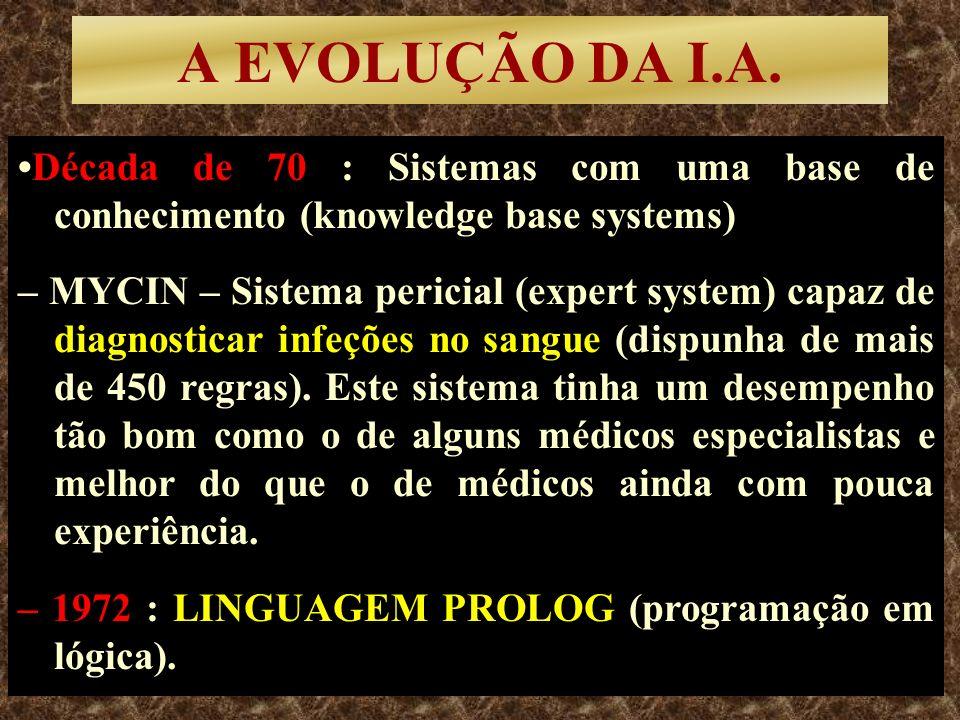 A EVOLUÇÃO DA I.A. Década de 70 : Sistemas com uma base de conhecimento (knowledge base systems) – MYCIN – Sistema pericial (expert system) capaz de d