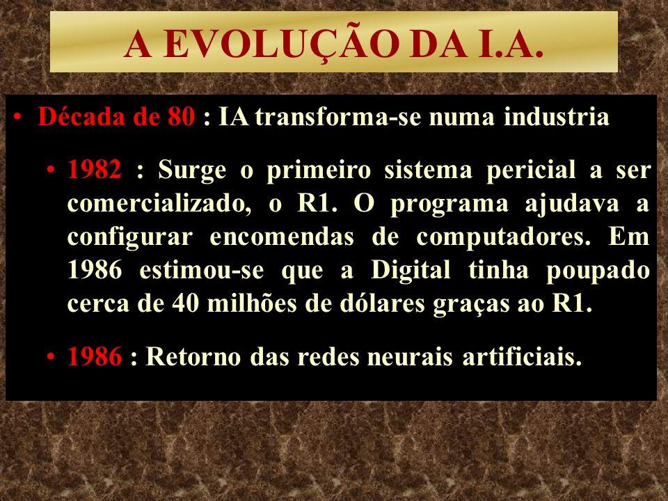 A EVOLUÇÃO DA I.A. Década de 80 : IA transforma-se numa industria 1982 : Surge o primeiro sistema pericial a ser comercializado, o R1. O programa ajud