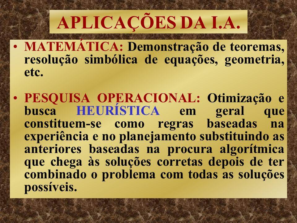 28 MATEMÁTICA: Demonstração de teoremas, resolução simbólica de equações, geometria, etc. PESQUISA OPERACIONAL: Otimização e busca HEURÍSTICA em geral