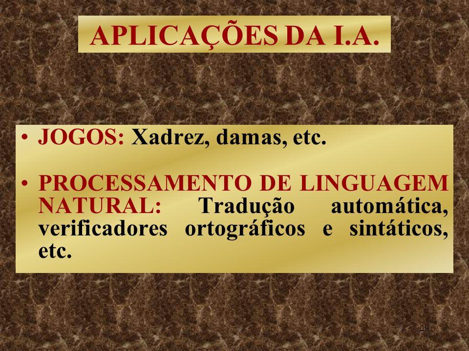 29 JOGOS: Xadrez, damas, etc. PROCESSAMENTO DE LINGUAGEM NATURAL: Tradução automática, verificadores ortográficos e sintáticos, etc. APLICAÇÕES DA I.A