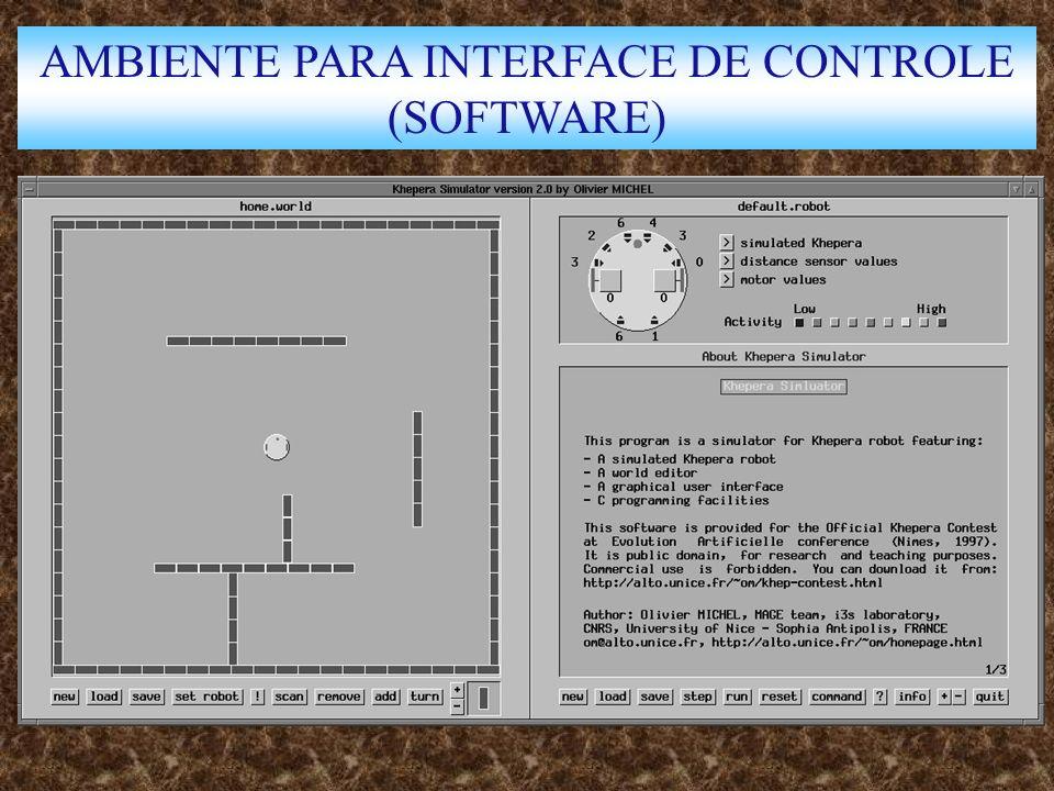 AMBIENTE PARA INTERFACE DE CONTROLE (SOFTWARE)